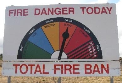 Road side fire danger sign